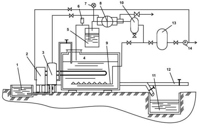 Как получит биогаз в домашних условиях