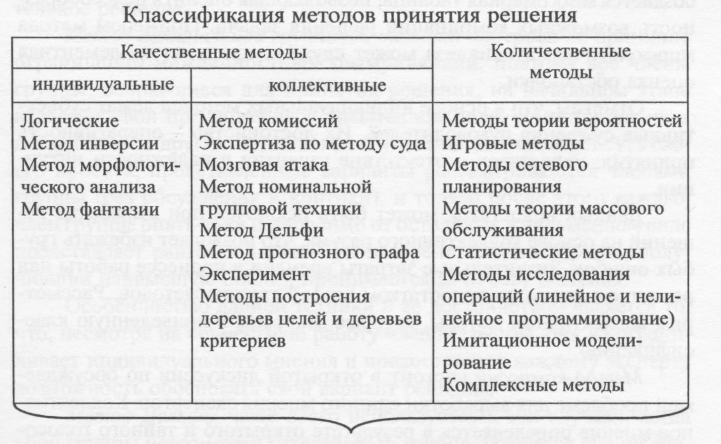 Численно аналитические методы 11 фотография
